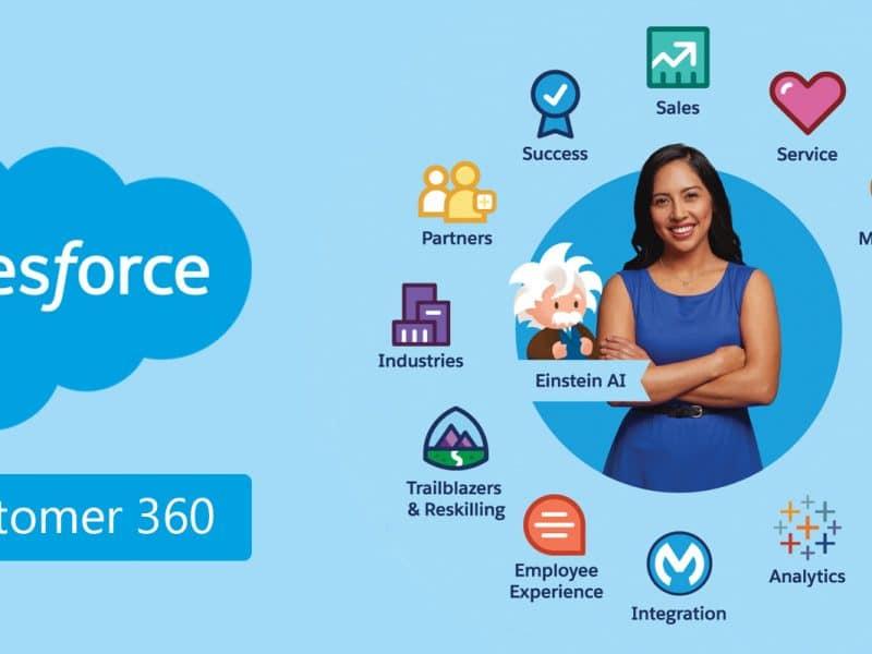 Sosyal Bir Kurum Olabilmek İçin Salesforce